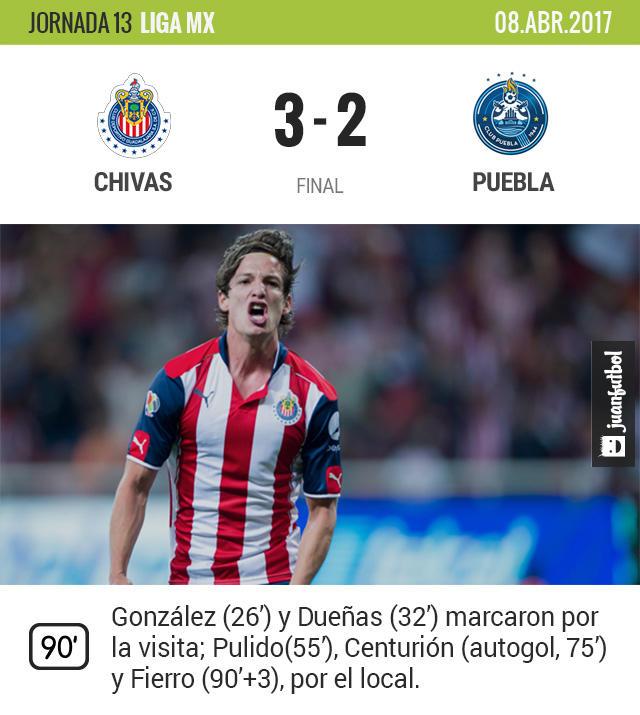 Chivas dio la vuelta al Puebla luego de ir abajo 2-0 en el primer tiempo