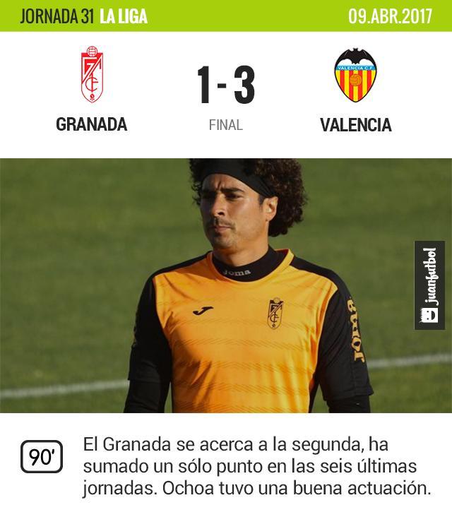 Ochoa no consigue salvar al Granada.
