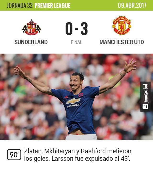 El Manchester golea al Sunderland de visita