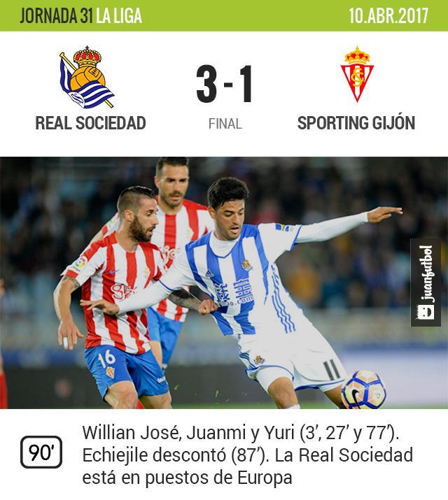 Real Sociedad gana al Gijón