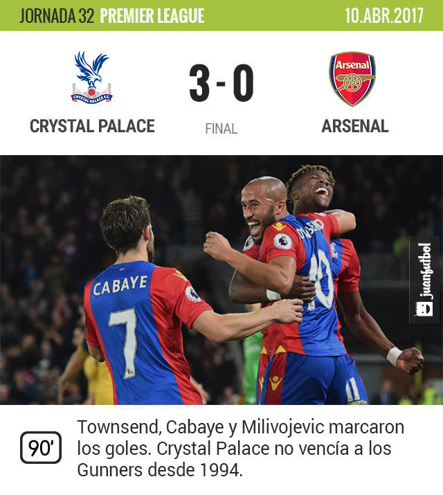 Arsenal fue goleado por el modesto Crystal Palace