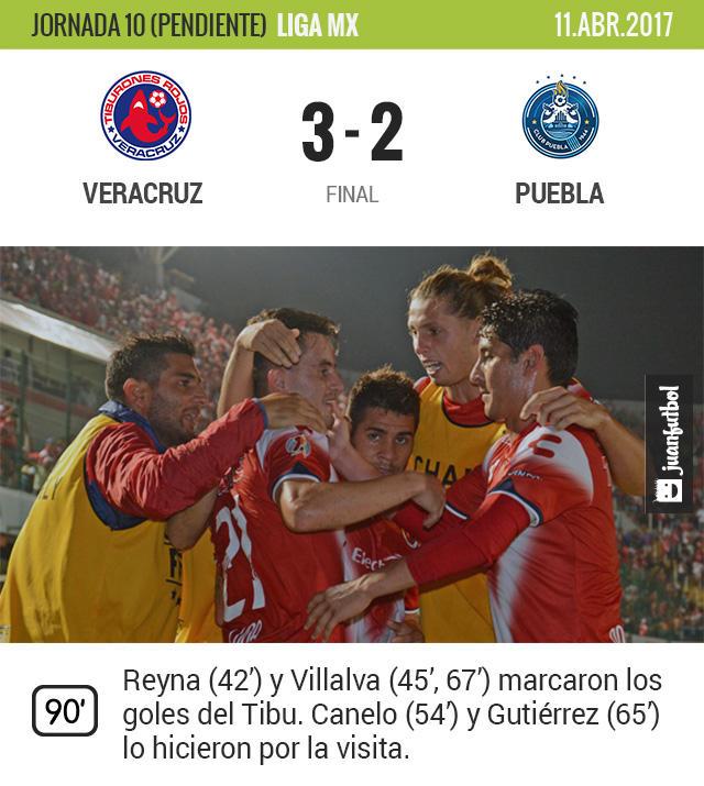Veracruz sacó tres puntos valiosos contra un rival directo en la la lucha por la permanencia