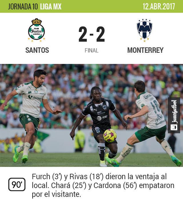 Santos y Monterrey dieron un juegazo en la Comarca