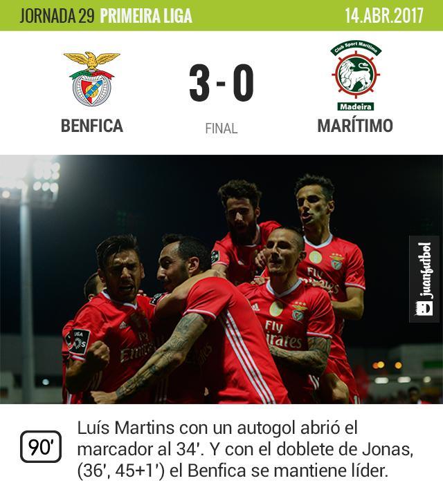 El Benfica llegó a 68 puntos y se mantiene como líder a uno del Porto