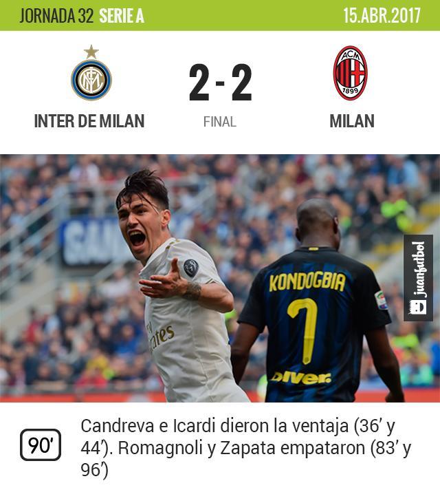 Milan empató al Inter