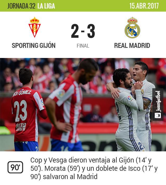 Real Madrid gana