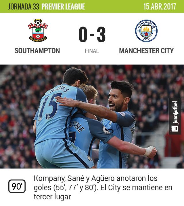 El Manchester City gana