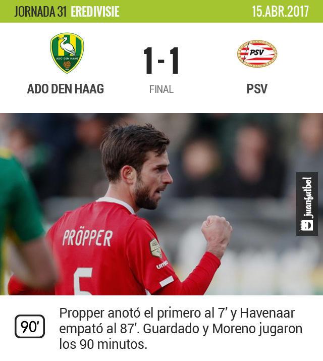 El PSV empata de visita con todo y mexas