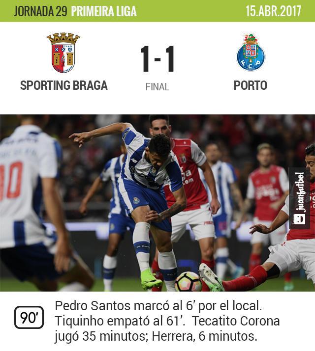 Porto no pudo con el Sporting Braga