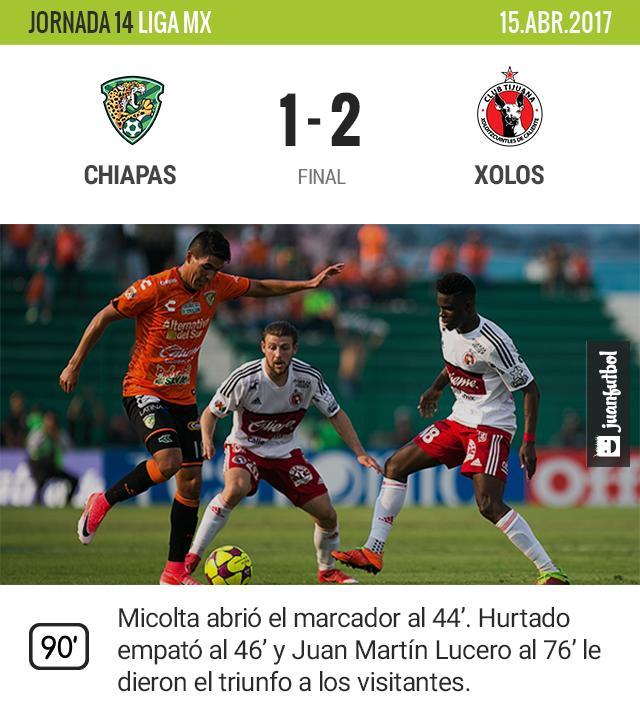 Xolos le ganó de visita a Jaguares