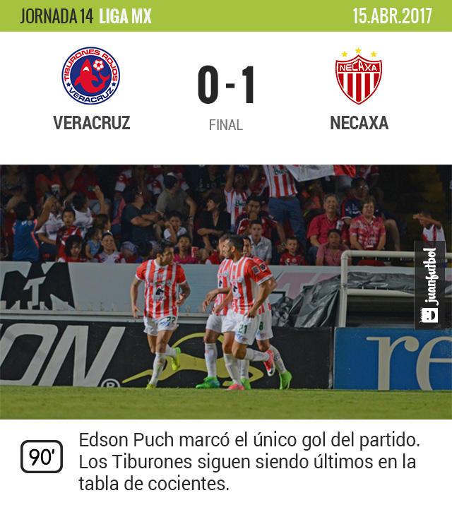 Necaxa aseguró su permanencia en la Liga MX