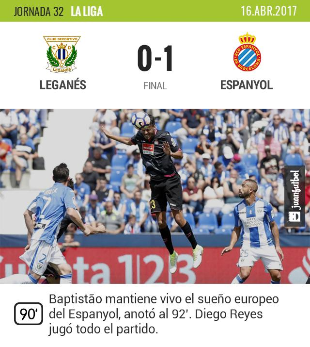 El Espanyol de Diego Reyes consigue la victoria frente al Leganés.