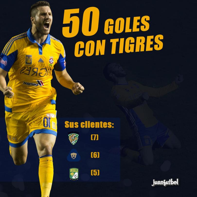 Gignac cumple 50 goles con Tigres.