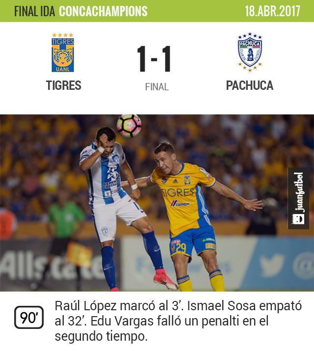 Tigres y Pachuca dejaron todo para el juego de vuelta