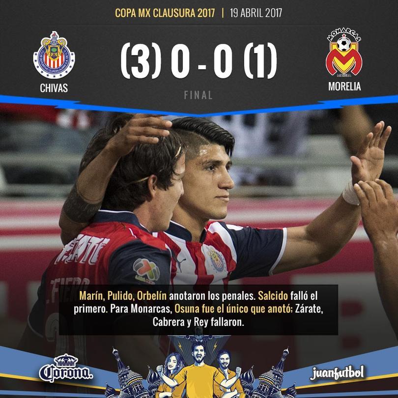 Otra vez Chivas es campeón de Copa