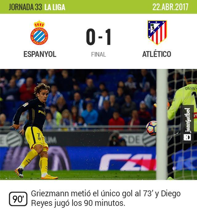 El Atlético le ganó al Espanyol de Reyes de visita