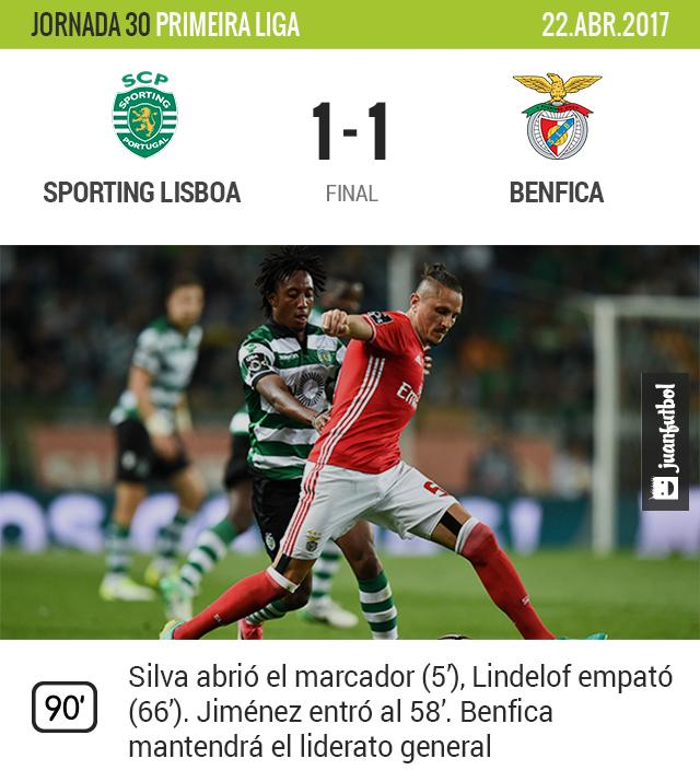 Benfica empató contra el Sporting