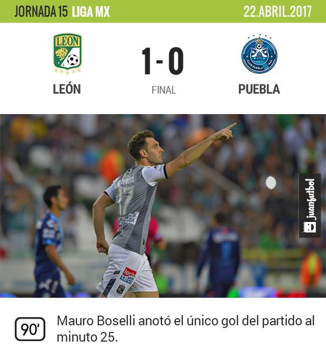 León le ganó al Puebla en el Nou Camp