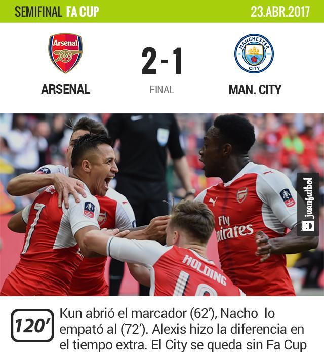 Arsenal se lleva las semis y deja al City fuera de la Fa Cup.