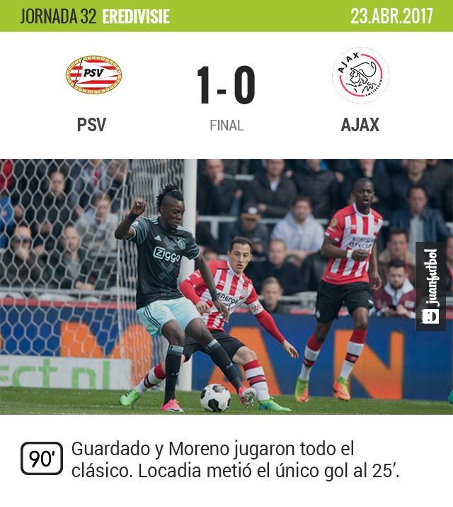 El PSV gana el clásico