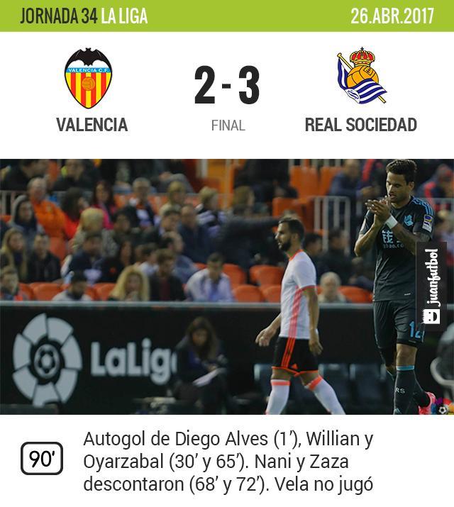 Real Sociedad venció al Valencia