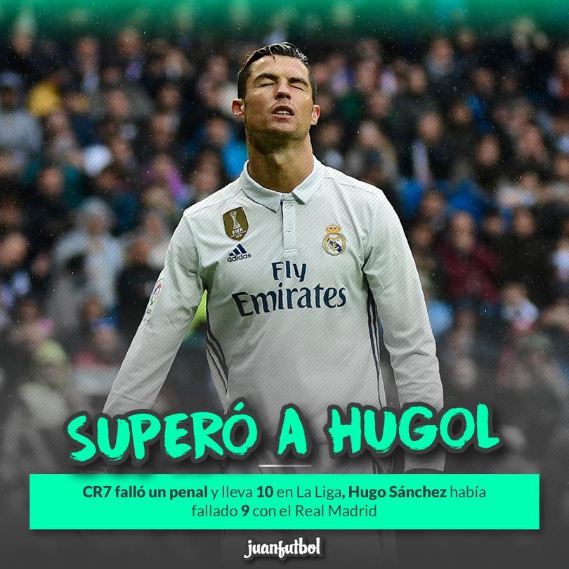 Cristiano superó un récord negativo de Hugo Sánchez