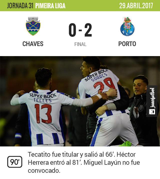 Porto venció 2-0 al Chaves como visitante y sigue a la caza del Benfica