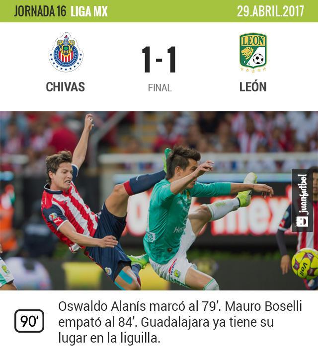 Guadalajara aseguró su lugar en la liguilla empatando con León