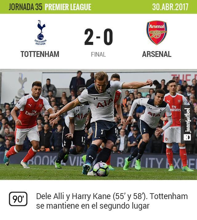 Tottenham venció al Arsenal