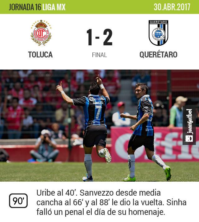 Queretaro ganó en Toluca