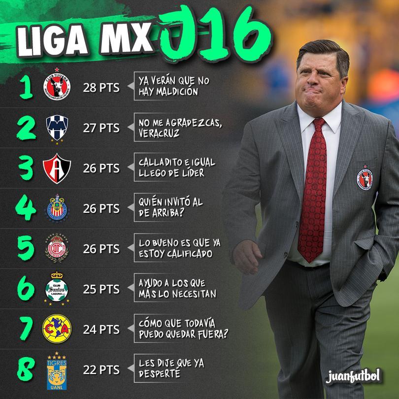 El Toluca perdió el liderato perdiendo contra Querétaro.