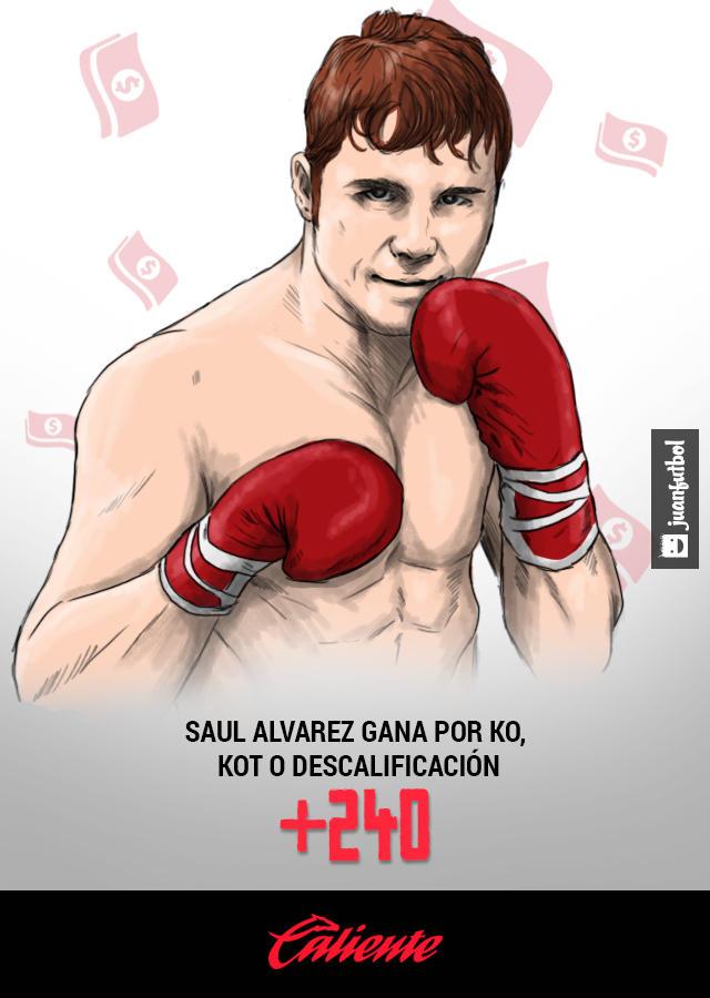 """Si Saúl """"el Canelo"""" Álvarez gana por KO, KOT o Descalificación te puedes llevar hasta mas de 3 veces lo que apostaste en Caliente"""