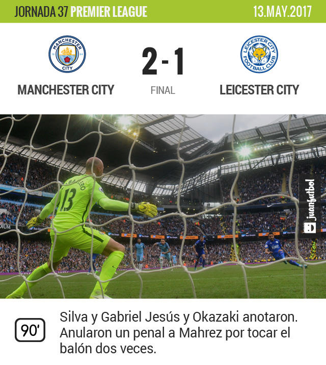 El City sigue en lugares de Champions