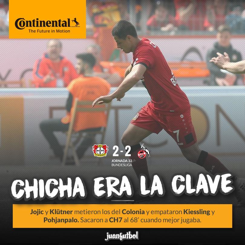El Leverkusen alcanza a sacar el empate pero no dejaron rifar a mi Chicha
