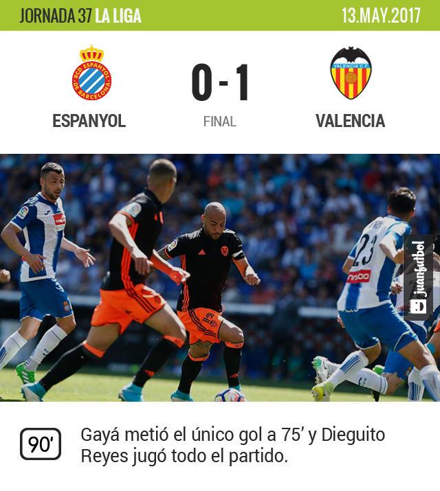 El Espnayol pierde el último partido en casa de la temporada