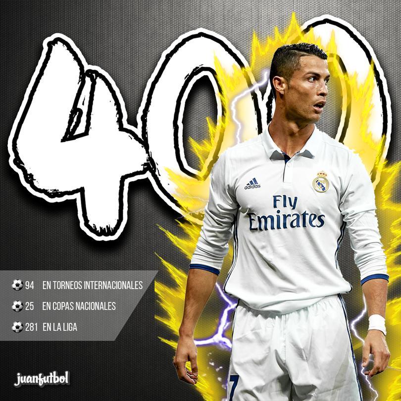 Cristiano llega a 400 goles con el Madrid