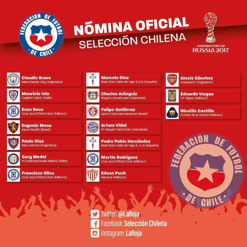 Seis jugadores chilenos de la Liga MX fueron llamados a la Copa Confederaciones