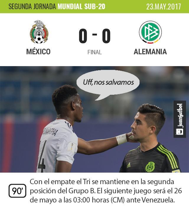 México empata con Alemania en el Mundial Sub-20.