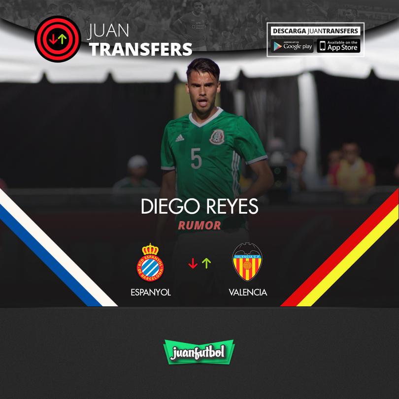 Diego Reyes está en la mira del Valencia