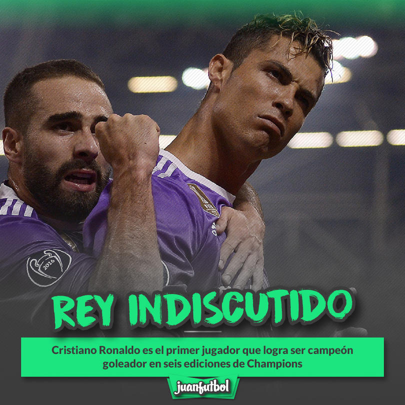 Cristiano Ronaldo logró su sexto título de goleo en Champions League