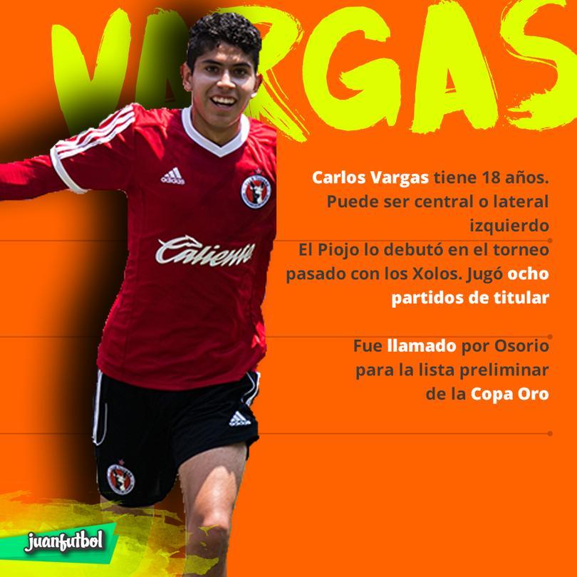 Carlos Varga, el nuevo refuerzo del América