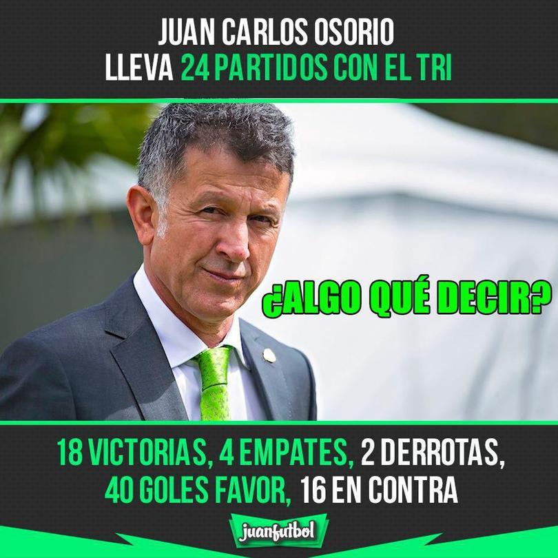 Juan Carlos Osorio sigue con buenos números
