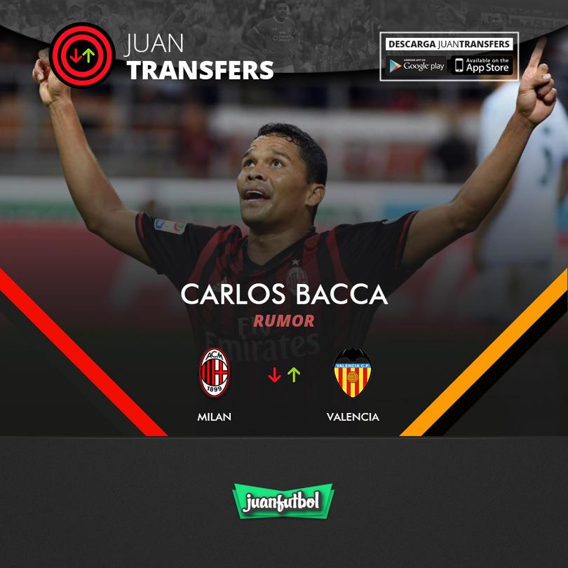 Carlos Bacca podría llegar al Valencia para esta temporada