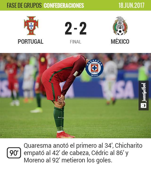 México hizo que Portugal la cruzazuleara