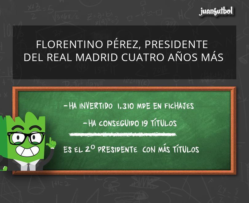 Florentino Pérez estará 4 años más al frente del Real Madrid.