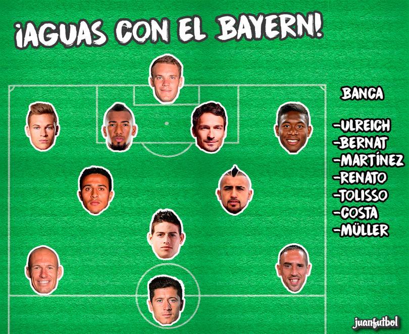 Así será el nuevo Bayern Munich