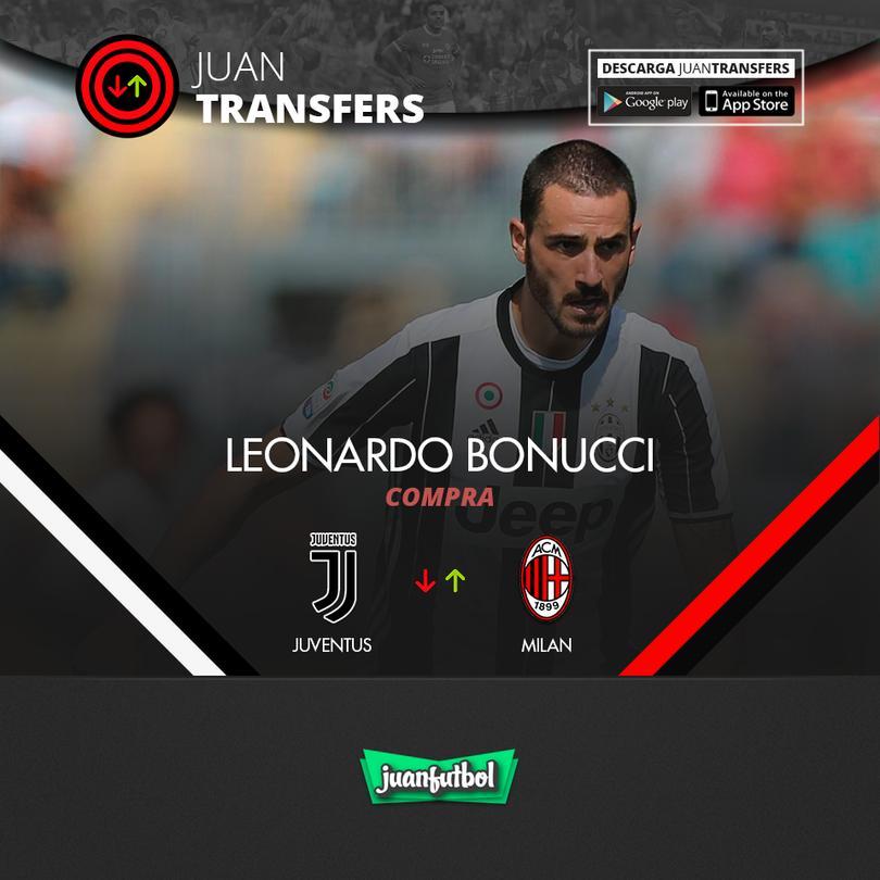 Bonucci llega al Milan después de 7 años con la Juve