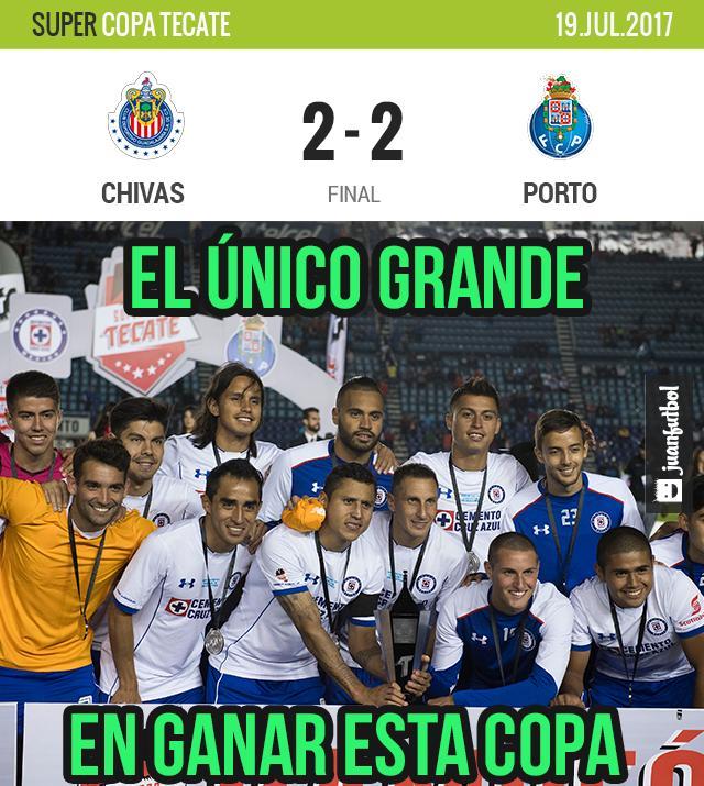 Chivas y Porto empataron a dos goles en la Super Copa Tecate