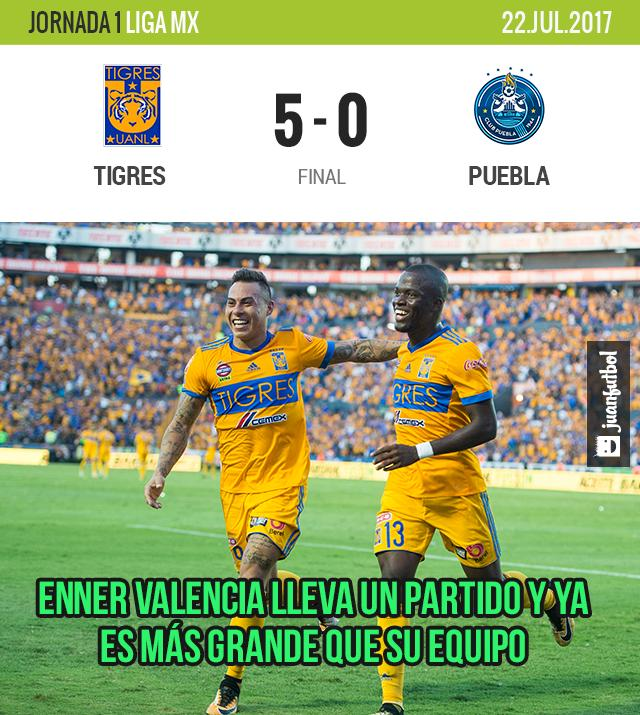 Tigres se dio un paseo contra Puebla