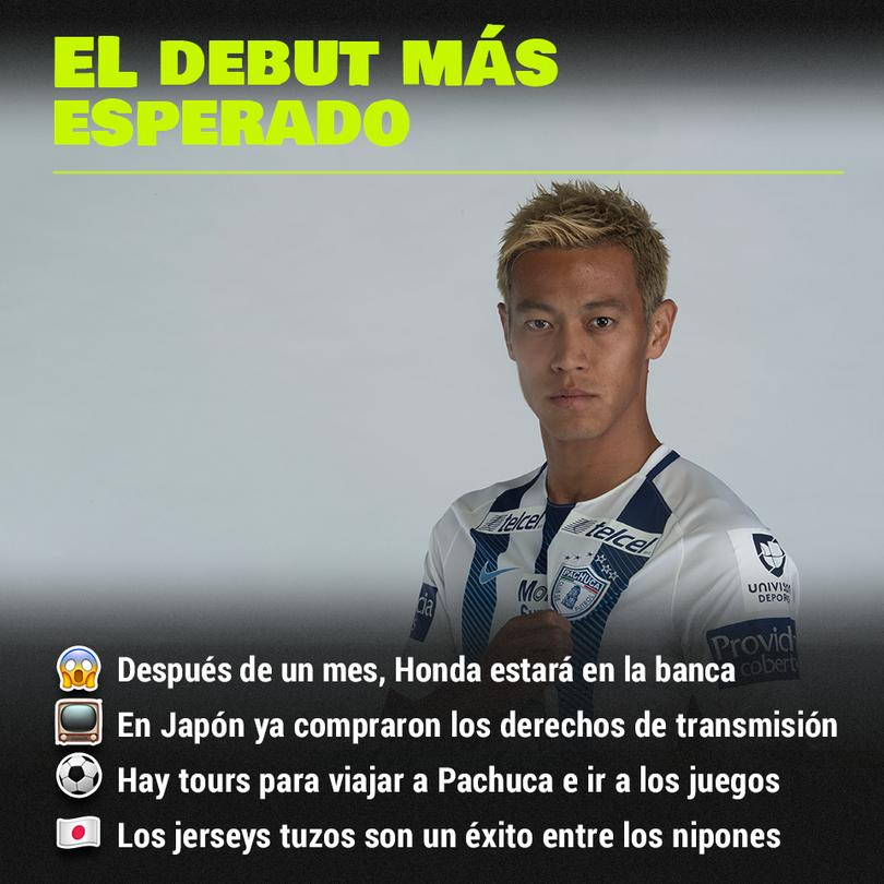 Honda debutará con el Pachuca